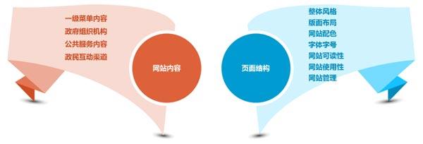 http://img.allpass.com.cn/AllPassEGOV_N02.jpg