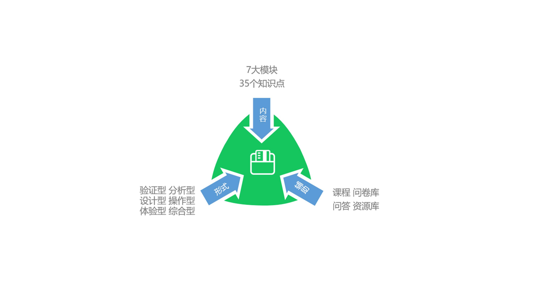http://img.allpass.com.cn/人力资源图7.jpg
