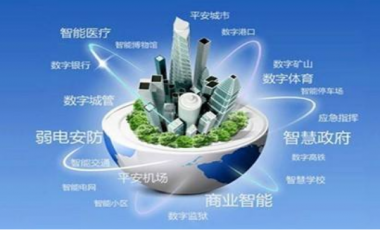 智慧安全城市建设方案