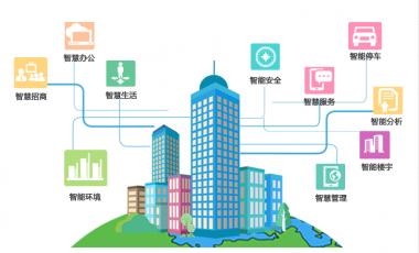 智能楼宇管理系统